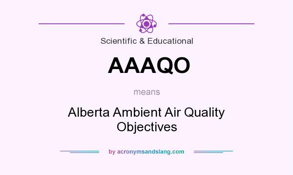 What does AAAQO mean? It stands for Alberta Ambient Air Quality Objectives