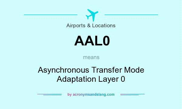 What does AAL0 mean? It stands for Asynchronous Transfer Mode Adaptation Layer 0