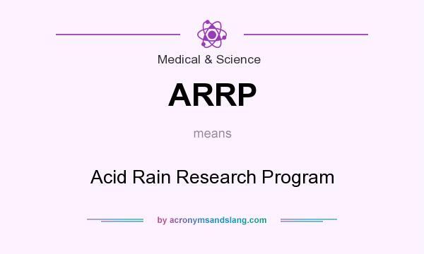 What does ARRP mean? It stands for Acid Rain Research Program