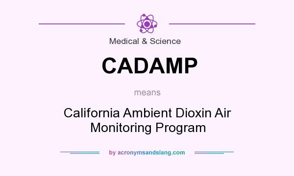 What does CADAMP mean? It stands for California Ambient Dioxin Air Monitoring Program