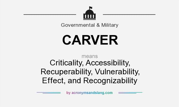 CARVER - Criticality, Accessibility, Recuperability ...