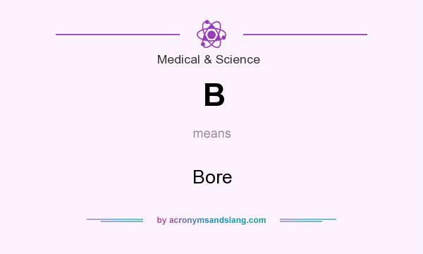 What does B mean? It stands for Bore