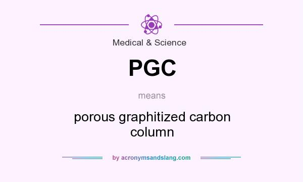 What does PGC mean? It stands for porous graphitized carbon column