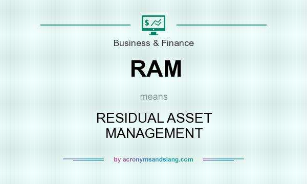 What does RAM mean? It stands for RESIDUAL ASSET MANAGEMENT