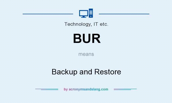 """BUR - """"Backup and Restore"""" by AcronymsAndSlang.com"""
