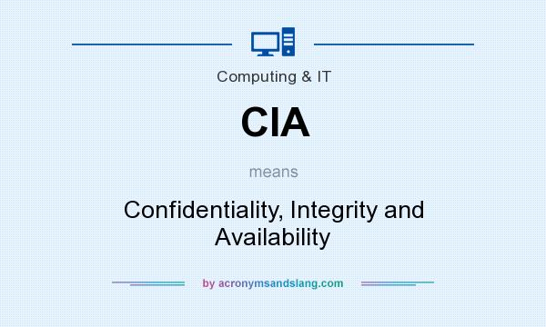 What does CIA mean? It stands for Confidentiality, Integrity and Availability