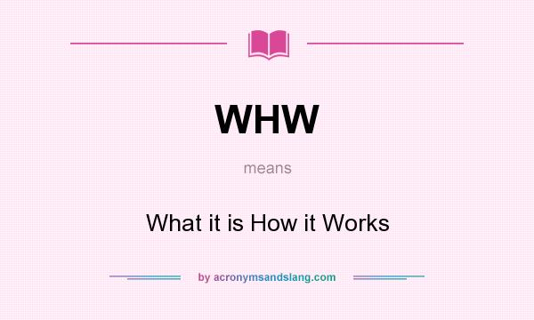 What does WHW mean? It stands for What it is How it Works