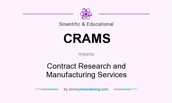 What does CRAMS mean? It stands for Contract Research and Manufacturing Services