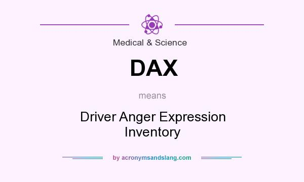 dax the driving angry expression inventory essay Marketing planning template here is a high level overview of a marketing plan mind map depending on your business and the detail of your plan you may add/change or remove some of the branches.