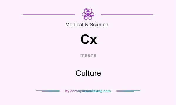 cx culture in medical science by acronymsandslang com