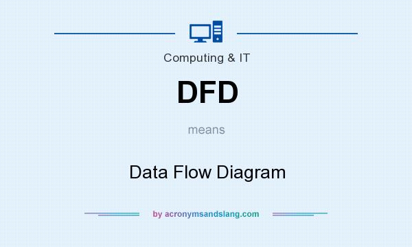 What does DFD mean? It stands for Data Flow Diagram