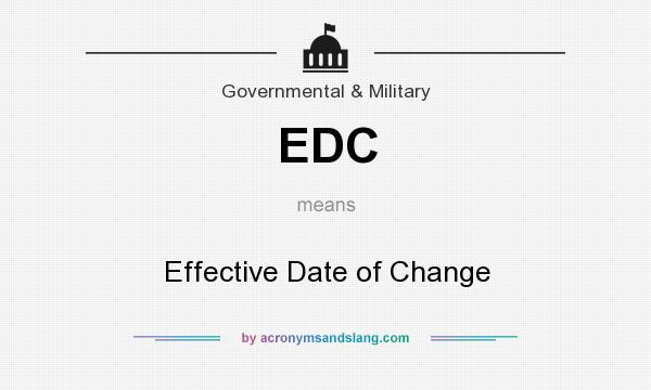 What does effective date mean in Sydney