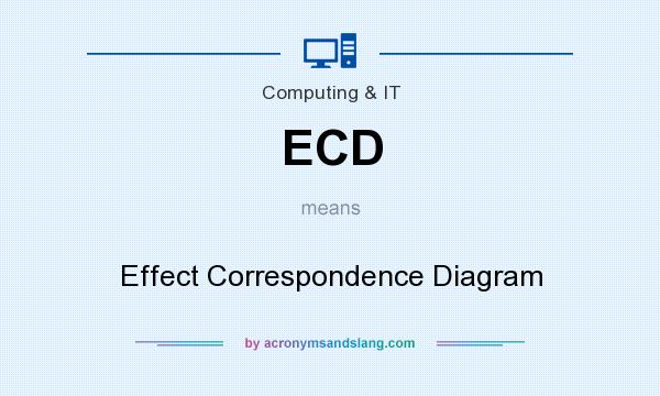 What does ECD mean? It stands for Effect Correspondence Diagram