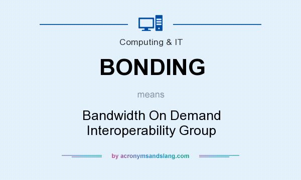 What does BONDING mean? It stands for Bandwidth On Demand Interoperability Group