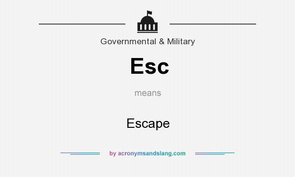 What does Esc mean? It stands for Escape