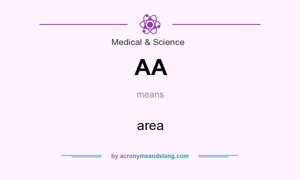What does AA mean? It stands for area