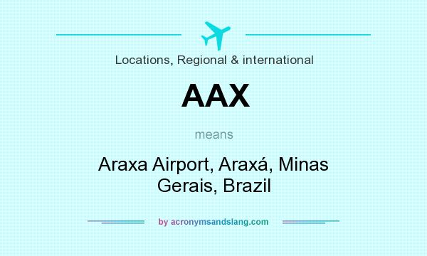 What does AAX mean? It stands for Araxa Airport, Araxá, Minas Gerais, Brazil