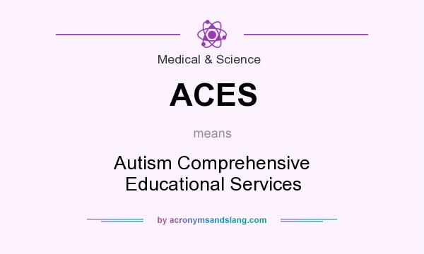 ACES - Autism Comprehensive Educational Services in Medical ...
