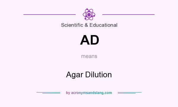What does AD mean? It stands for Agar Dilution