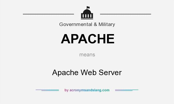 What does APACHE mean? It stands for Apache Web Server
