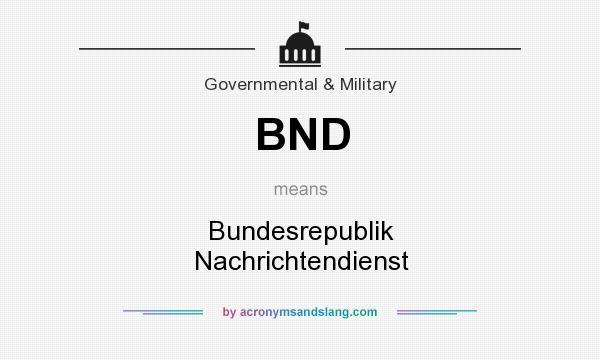What does BND mean? It stands for Bundesrepublik Nachrichtendienst