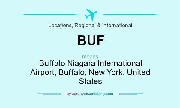 What does BUF mean? It stands for Buffalo Niagara International Airport, Buffalo, New York, United States