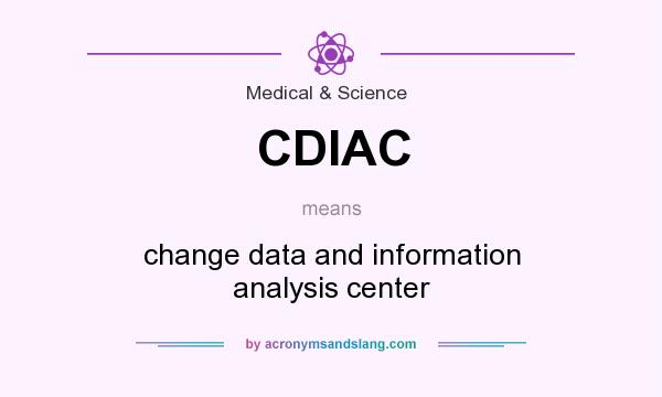 What does CDIAC mean? It stands for change data and information analysis center