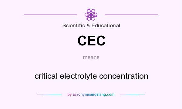 What does CEC mean? It stands for critical electrolyte concentration