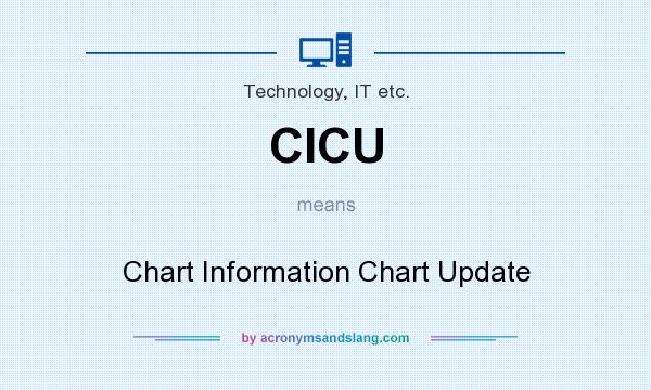 What does CICU mean? It stands for Chart Information Chart Update