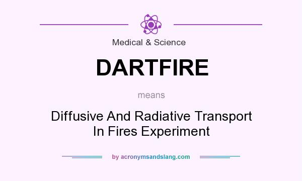 What does DARTFIRE mean? It stands for Diffusive And Radiative Transport In Fires Experiment