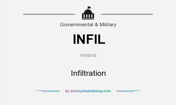 What does INFIL mean? It stands for Infiltration