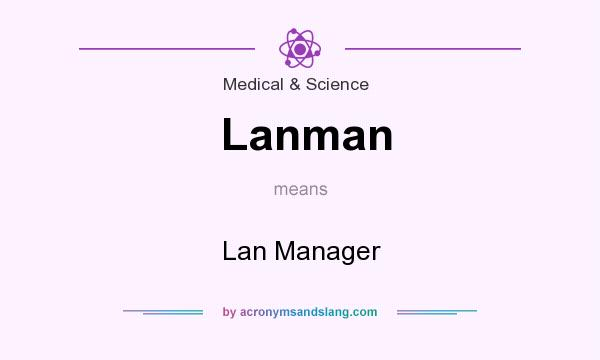 What does Lanman mean? It stands for Lan Manager