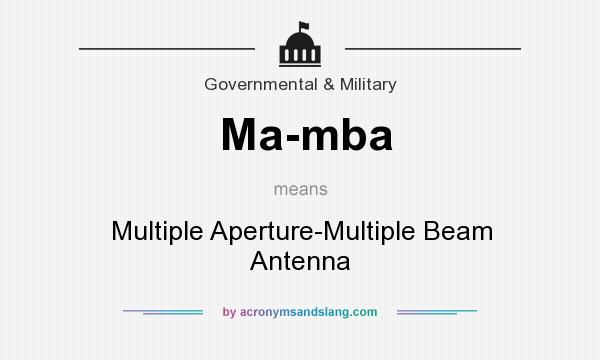 What does Ma-mba mean? It stands for Multiple Aperture-Multiple Beam Antenna