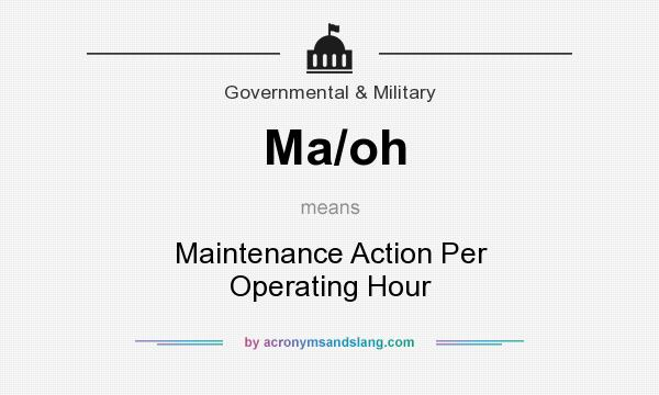 What does Ma/oh mean? It stands for Maintenance Action Per Operating Hour