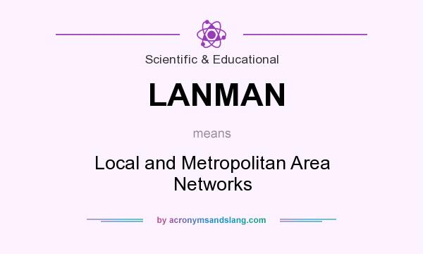 What does LANMAN mean? It stands for Local and Metropolitan Area Networks