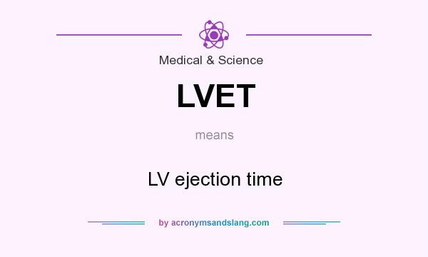 What does LVET mean? It stands for LV ejection time