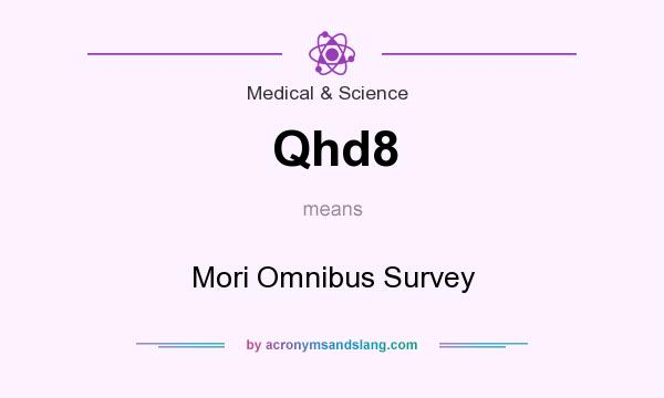 What does Qhd8 mean? It stands for Mori Omnibus Survey