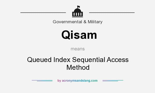 What does Qisam mean? It stands for Queued Index Sequential Access Method