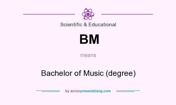 What does BM mean? It stands for Bachelor of Music (degree)
