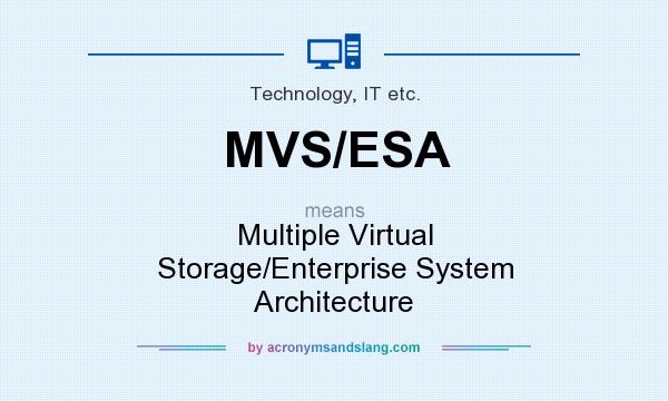 What does MVS/ESA mean? It stands for Multiple Virtual Storage/Enterprise System Architecture