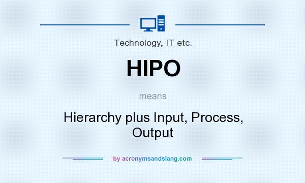 hierarchical input processing output of ups Pure sine wave output when there is input supply fluctuations • advanced digital signal processing • excellent input frequency range makes ups suitable to.