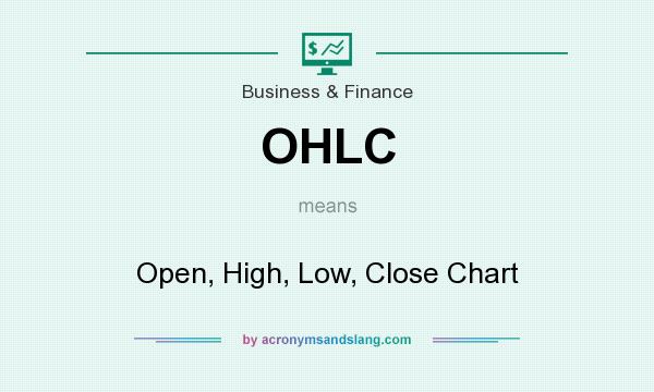 What does OHLC mean? It stands for Open, High, Low, Close Chart
