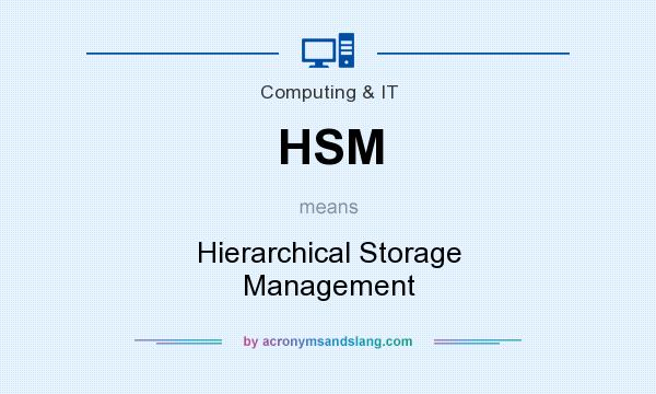 What does HSM mean? It stands for Hierarchical Storage Management