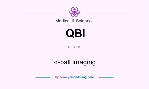 What does QBI mean? It stands for q-ball imaging