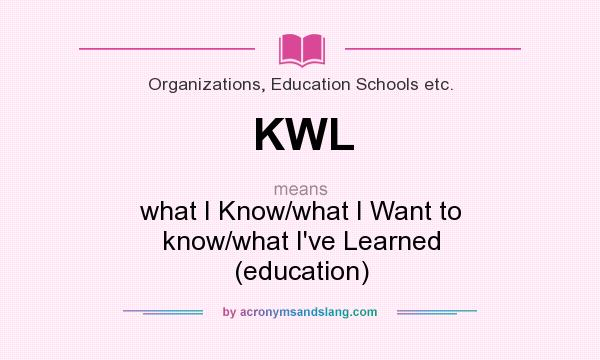 What does KWL mean? It stands for what I Know/what I Want to know/what I`ve Learned (education)