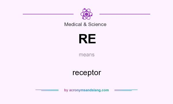 What does RE mean? It stands for receptor
