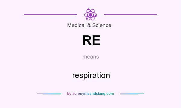 What does RE mean? It stands for respiration