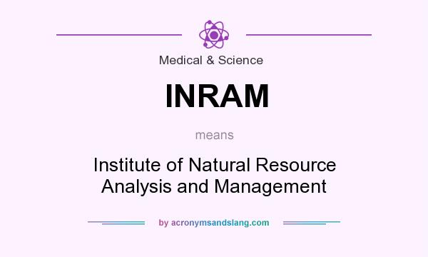 What does INRAM mean? It stands for Institute of Natural Resource Analysis and Management