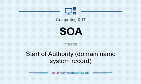 What does SOA mean? It stands for Start of Authority (domain name system record)