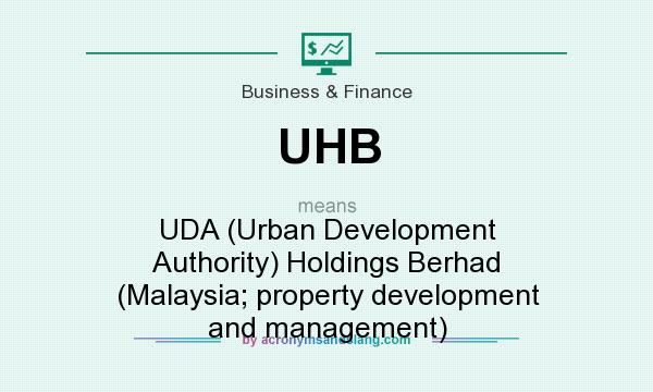 urban development process in malaysia Urban development (habitat iii) is a forum that is convened every 20 years to  discuss on  531 public participation in the planning process.